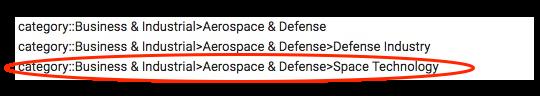 GDN strategies - aerospace topics