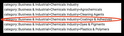 GDN strategies - chemicals