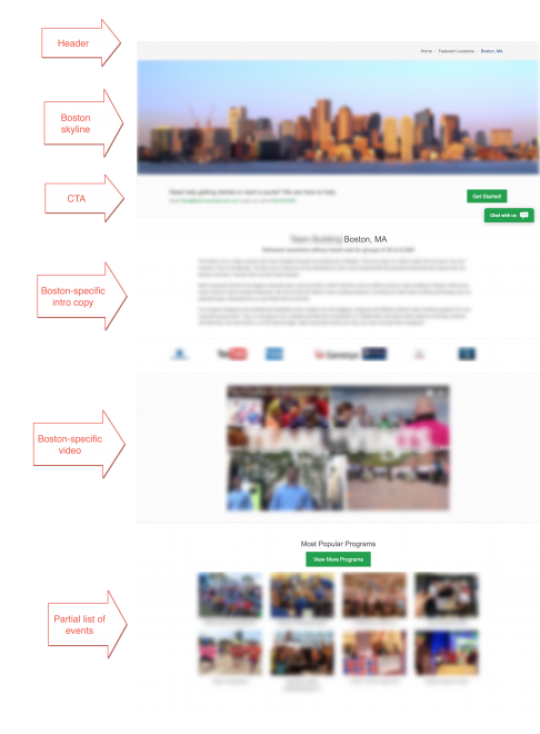 Landing page based on city