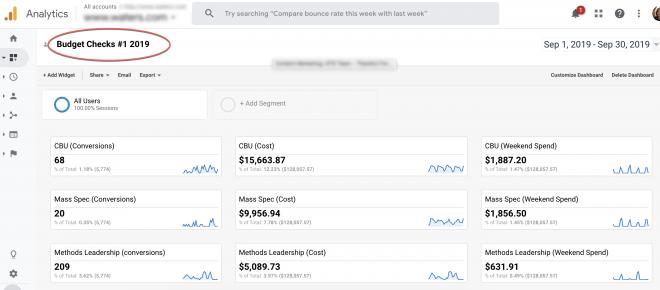 Custom Google Analytics dashboard 1
