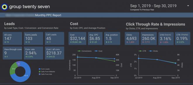 Google Data Studio Leads Report