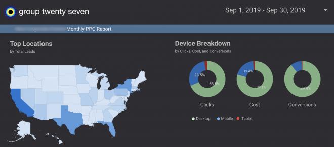 Google Data Studio Top Locations Report