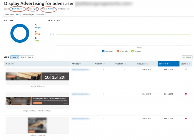 PPC Ad Messaging - Display Advertising