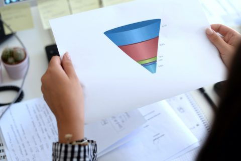 How-to-use-PPC-at-every-stage-of-your-B2B-funnel