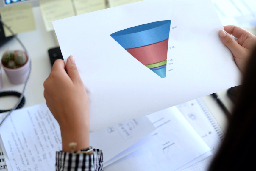 How to use PPC at every stage of the B2B conversion funnel